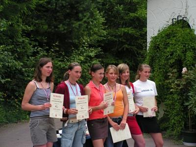 Landesmeister: F. Bräutigam/ F. Cantner (Mitte) 2. Platz: T. Daubner / L. Queck (nicht im Bild) 3. Platz: S. Maaß / M. Wengeroth (links) K. Weibrecht / K. Romeis (rechts)